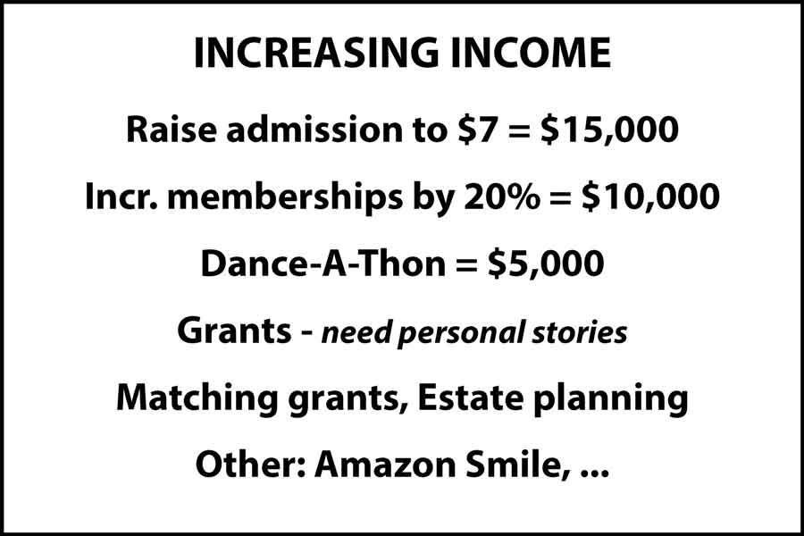 How to increase income
